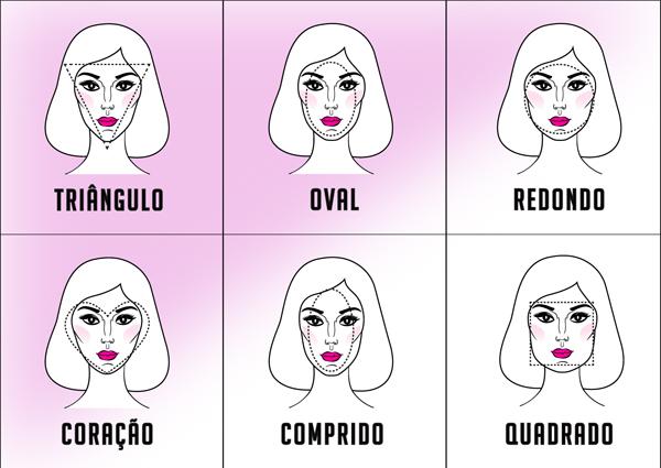 chapéu para cada tipo de rosto